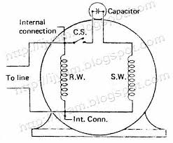 split phase induction motor wiring diagram images wiring diagram two speed motor wiring diagram connection diagram of a non reversible