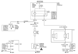 holden commodore vz stereo wiring diagram wiring diagram and Vz Wiring Diagram Radio vz commodore radio wiring diagram and schematic vz wiring diagram stereo