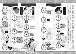 桜日梯子ファンブック Cocodesign