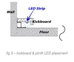 led cove lighting acdc dynamics online how to wire plinth lights diagram at How To Wire Plinth Lights Diagram