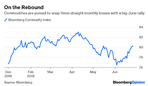 This Is No Time To Be A Hero In The Stock Market Bloomberg