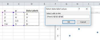 Improve Your X Y Scatter Chart With Custom Data Labels