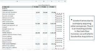 cash flow model excel template in chinese cash flow model excel spreadsheet discounted