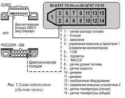 Вак рб инструкция по оформлению диссертации вак Г 1 ЭБ 132 4 Обучение и аттестация
