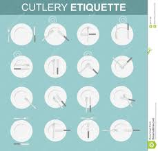 Cutlery Etiquette Dining Etiquette Set Various Options For Loc - Dining room etiquette