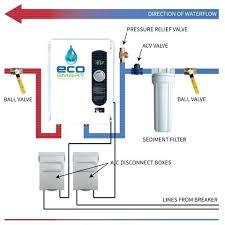 Ecosmart Tankless Water Heater Sizing Chart Eco Tankless Water Heater Zerodeductible Co