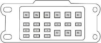 2011 2018 ford ranger t6 fuse box diagram fuse diagram ford ranger fuse box diagram 2001 at Ford Ranger Fuse Box Diagram