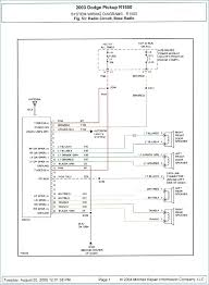 2004 dodge ram 1500 speaker wire diagram diy enthusiasts wiring 2004 dodge ram 2500 radio wiring diagram 2004 dodge ram 1500 radio wiring diagram image wiring schematic rh johnmalcolm me 04 dodge ram 1500 radio wire diagram 2004 dodge ram 1500 radio wiring