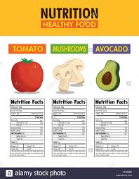 Unmistakable Nutrition Chart Of Fruits And Vegetables