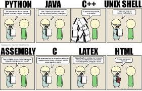 программисту задали написать реферат Когда программисту задали написать реферат