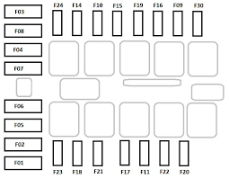 07 ford edge fuse box diagram inspirational 2013 ford edge fuse box 2013 Ford Edge Manual 07 ford edge fuse box diagram inspirational 2013 fiat fuse diagram residential electrical symbols \u2022