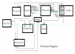 chinese atv wiring harness diagram large size of wiring harness chinese atv wiring harness diagram wiring a switch loop