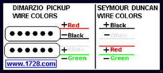 house wiring color code image details house wiring color code