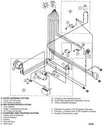 mercruiser thunderbolt iv ignition wiring diagram best of 4 3 mercruiser thunderbolt iv ignition module wiring diagram mercruiser thunderbolt iv ignition wiring diagram best of 4 3 mercruiser starter wiring diagram wiring diagram
