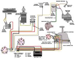 40 hp johnson outboard wiring diagram hecho example electrical Mercruiser Key Switch Wiring Diagram at 1987 Johnson Outboard Ignition Switch Wiring Diagram