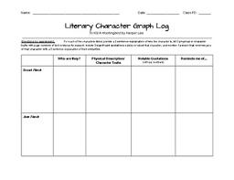 To Kill A Mockingbird Character Chart To Kill A Mockingbird Character Graph Log Assignment