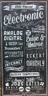 Chalkboard Designs 1120 Best Lettering Chalkboards Images On Pinterest