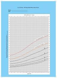Man Weight Chart Iap Growth Charts Indian Academy Of Pediatrics Iap