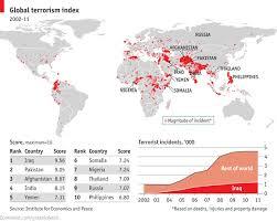 muslim statistics terrorism wikiislam iep global terrorism index top 10 png