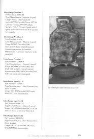 GMC, Chevy Truck Parts Interchange Guide 1973-1987 | PAH