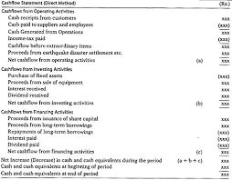 cash flow statements cash flow statement financial management