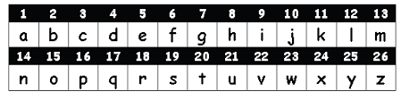Binary Conversion of Letters with Crypt Code