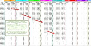 Debt Tracker Spreadsheet Debt Tracker Spreadsheet Sheet Ramsey Style Snowball Calculator By