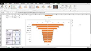 How To Make A Funnel Chart In Excel How To Make Funnel Chart In Excel Advance Excel