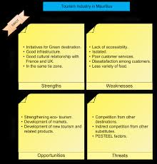the importance of graphic organizers in k classrooms  swot