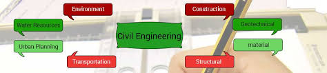 we do your online class civil engineering assignment help  civil engineering assignment work online
