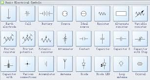 creating a basic electrical diagram basic electrical diagram symbols