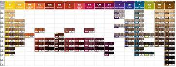 Remarkable Matrix Hair Color Chart Colors Socolor Permanent