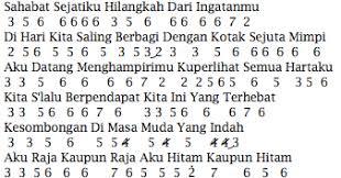Official music video 'pura pura lupa' by mahensubscribe indo semar sakti for new videos: Not Angka Lagu Sheila On 7 Sahabat Sejati Lirik Dan Not Angka