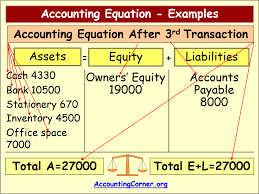 accounting equation looks like after the third transaction was recorded 2 examples of transactions 3