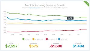 New Who Growth Chart New Feature Mrr Growth Chart Baremetrics