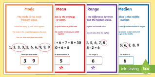 Mode Mean Range And Median Poster Pack Mode Mean Median And