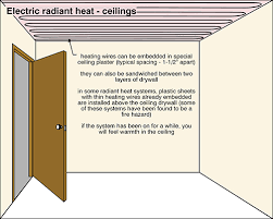 radiant ceiling heat. Contemporary Radiant Electric Radiant Heating And Ceiling Heat R