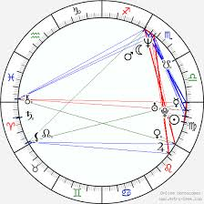 Akshay Kumar Birth Chart Horoscope Date Of Birth Astro