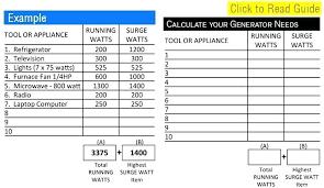 Home Appliance Wattage Chart Wattage Calculator For Home Generator Lboley Info