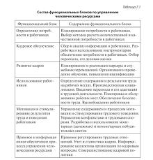 Сущность понятие и типы кадровой политики Сущностью кадровой политики является работа с людьми кадрами соответствующая концепции развития организации