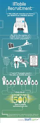 17 best images about employment career and other job related mobile recruitment all you need to know infographic
