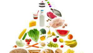 Healthy And Balanced Diet Chart Free Balanced Diet Chart Download Free Clip Art Free Clip