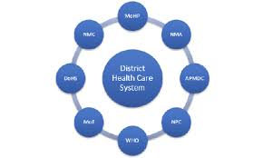 stakeholders in healthcare figure 1 key stakeholders for strengthening district health care