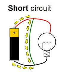 simple electric generator circuit diagram images electric electric circuit diagram in addition simple series