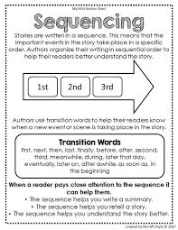 Sequencing Anchor Chart Wonders Mcgraw Hill 4th Grade Close Reading Literature