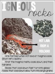 Types Of Rocks Anchor Charts