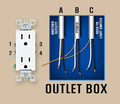 220 outlet box nicenailsbaby co 220 Air Compressor Wiring Diagram 220 outlet box electrical wall outlet with three sets of wires home com 3 wire outlet