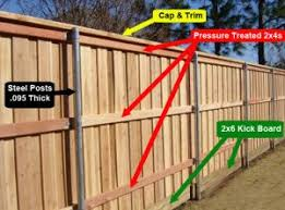 fencing charleston sc. Delighful Charleston Most Quotes Are Free But The Fastest Way To Get A Quote Is Know What  You Already Have In Mind If Tape Measure Try Length  With Fencing Charleston Sc