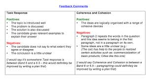 resume sample performance management analyst book report on wake sample ielts essays task ielts academic writing task sample ielts academic writing task