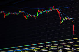 Today's stock market analysis with the latest stock quotes, stock prices, stock charts, technical analysis & market momentum. What Happened In The Stock Market Today The Motley Fool